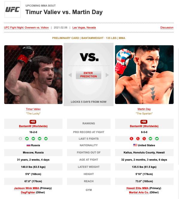Timur Valiev vs. Martin Day